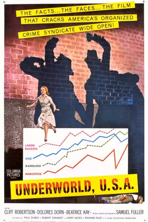 Underworld U.S.A. - Movie Poster