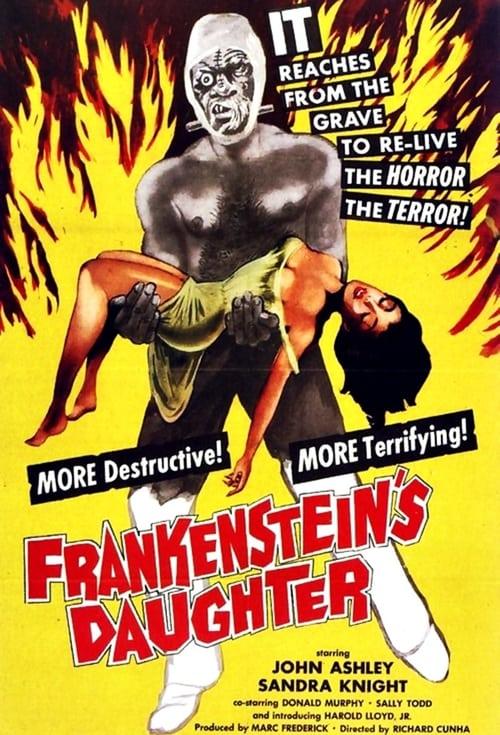 Frankenstein's Daughter - Movie Poster