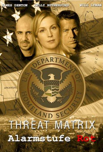 Threat Matrix